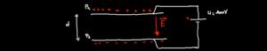 تطبيقات-قوانين-نيوتن-دراسة-دقيقة-مشحونة-في-مجال-كهرساكن-1024x199