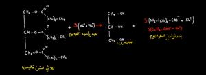 تفاعل-صناعة-الصابون-3-768x281