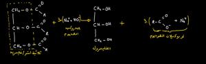 تفاعل-صناعة-2الصابون-768x241