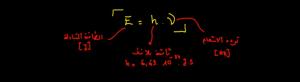 الذرة-و-ميكانيك-نيوتن-علاقة-بلانك-1024x279