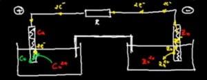 الأعمدة-الكهربائية-768x296