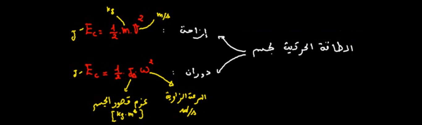 الطاقة-الحركية-لجسم-في-حالة-ازاحة-و-في-حالة-دوران
