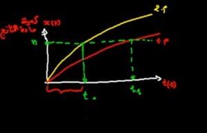 سرعة-التفاعل-3