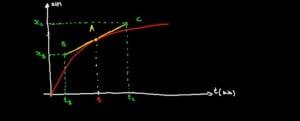 سرعة-التفاعل-768x311