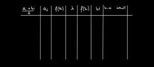 طريقة-التفرع-الثنائي-1024x452