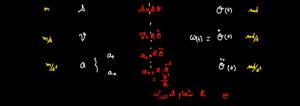 الانتقال-من-الأفصول-الزاوي-الى-الأفصول-المحني-1024x363