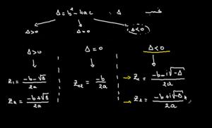 حل معادلة من الدرجة الثانية في حالة الأعداد العقدية