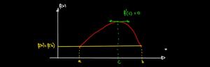 التأوبل-الهندسي-بمبرهنة-رول-1024x326