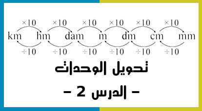 فيديو خاص تحويل الوحدات في الفيزياء و الكيمياء الدرس 2 باك