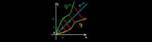 كيفية-تحديد-الرسم-المباني-للدالة-العكسية-1024x285