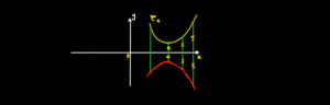 كيفية-رسم-التماثل-المحوري-768x247