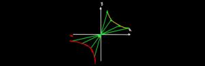 كيفية-رسم-الدالة-الفردية-1024x332