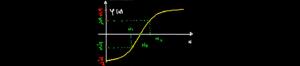تعبير-طور-التيار-بالنسبة-التوثر-في-المنطقة-الممرة-1024x224