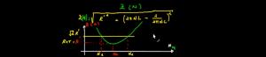 تحديد-المقادير-بدلالة-التردد-N-و-بالضبط-لفقرة-المتعلقة-باستخدام-الممانعة