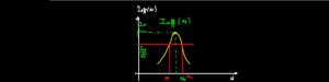 تحديد-تعبير-التيار-الفعال-Ieff-1024x255
